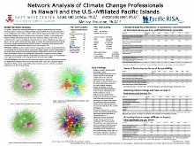 Poster: Network Analysis of Climate Change Professionals in Hawaiʻi and the U.S.-Affiliated Pacific Islands, presented at the American Psychological Association Annual Convention in Honolulu, HI, August 1, 2013